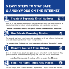 Picture: 5 easy ways to stay safe on the internet Link: https://www.rescqu.net/blog/5-easy-steps-to-stay-safe-anonymous-on-the-internet